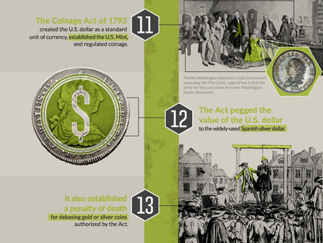 31 Fascinating Facts on the Early History of the U.S. Dollar.