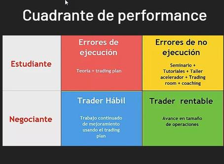 El trader rentable (Semanario Go4pips #1)