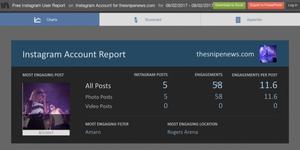 Gérer les réseaux sociaux avec Simply Measured