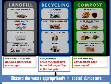 Recycle and sort your waste!
