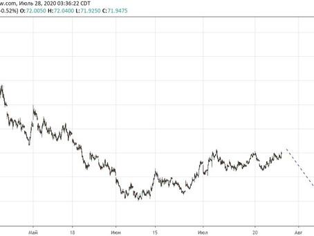 Прогноз по доллар/рубль (28.07.20)