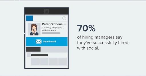 potential-candidates-social-media-profile