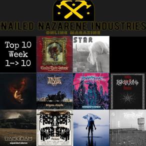 Top 10 Weekly - Week 43 Underground Bandcamp