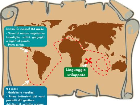 Lo sviluppo del linguaggio