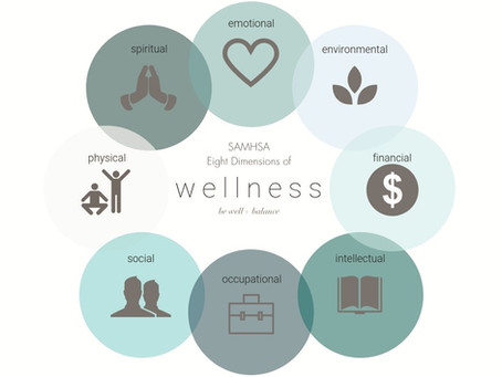 A Quick Word on Wellness