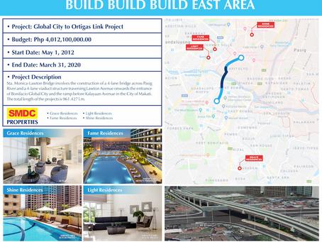 East Manila Infrastructure