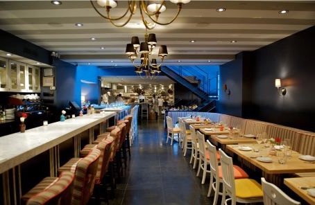 Gucci & Brunello- 5 Chic Italian Restaurants For Your Next NYC Date Night
