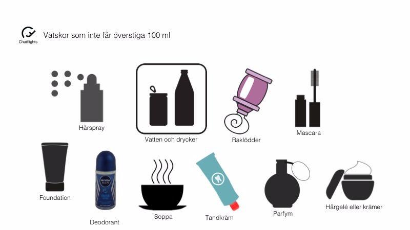 Arlanda handbagage vätska