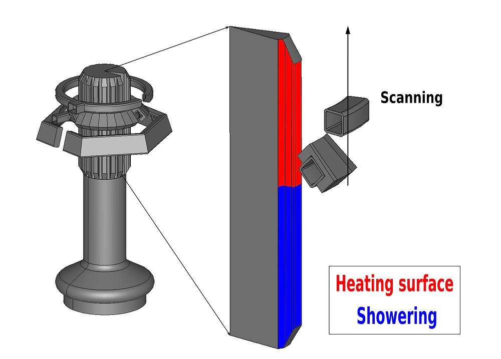 Induction heating simulation