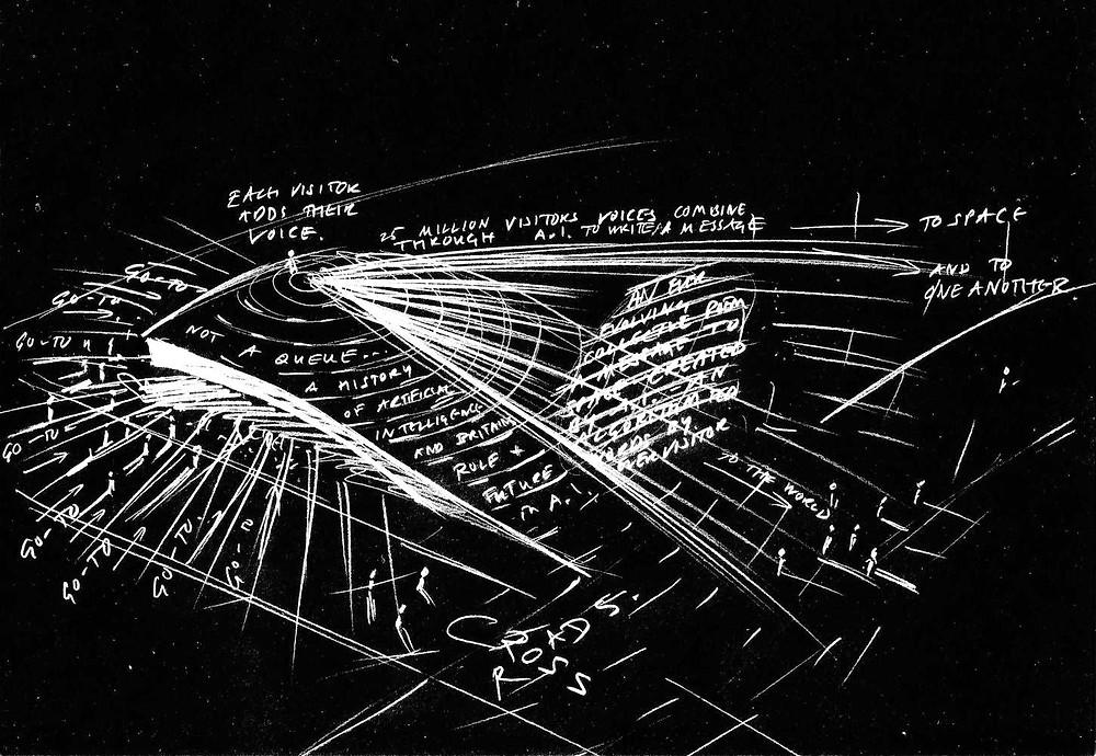 Expo 2020 İngiltere - Mimarlık Akademisi