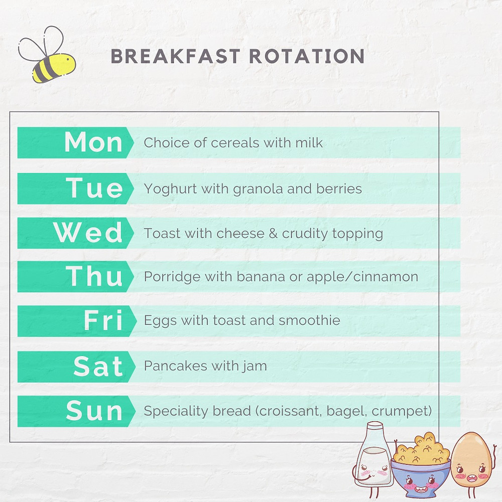 Breakfast ideas for more variety and easy mornings