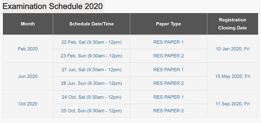 RES exam dates