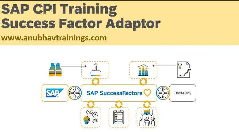 SAP CPI Training