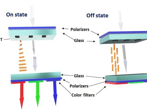 Microdisplay Technologies for AR & HUDs