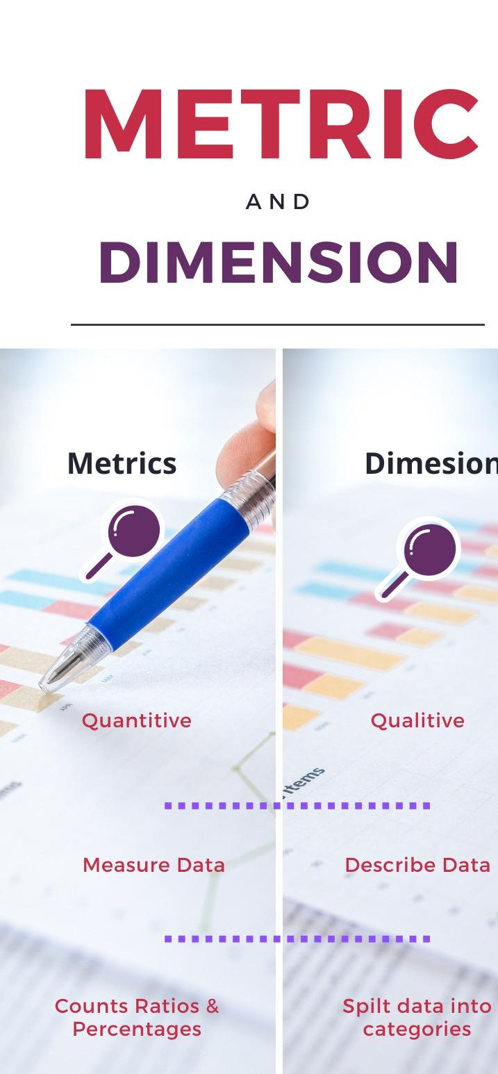 Metrics And Dimensions