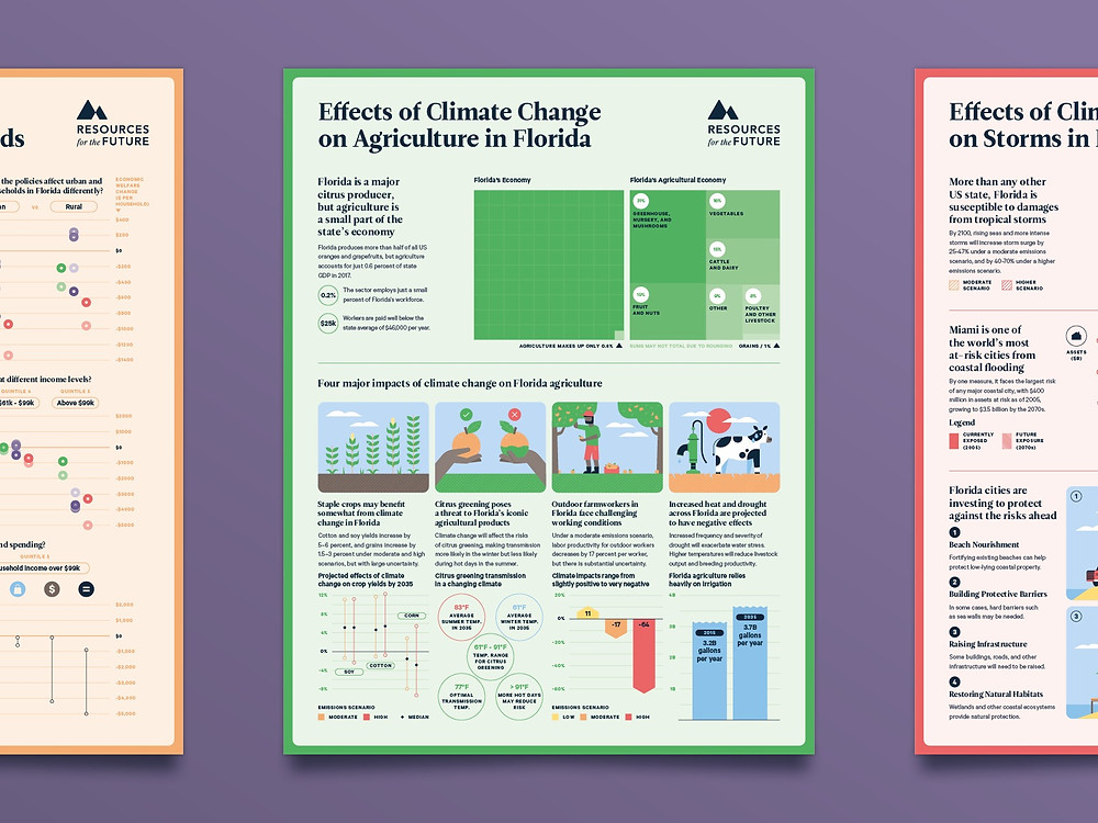 The Florida Climate Outlook