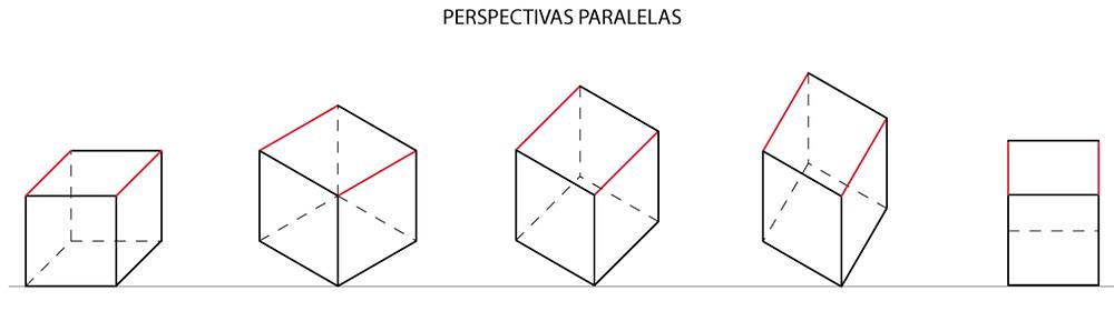 🖍️ ¿Qué es la perspectiva y qué tipos existen? HATCH ARQUITECTOS.