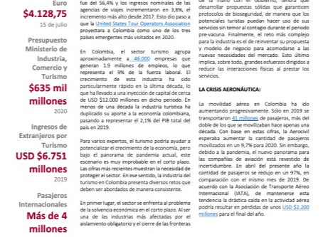 Sector Risk Monthly: TURISMO