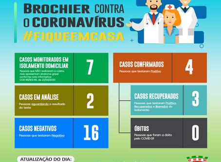 Brochier confirma 4 casos de covid-19 - 01/06