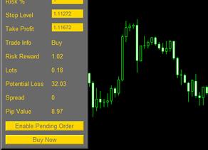Risk Panel Pro EA MT4 MT5
