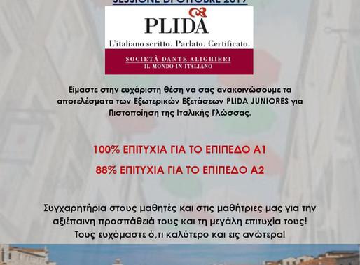 Αποτελέσματα Εξωτερικών Εξετάσεων Ιταλικής Γλώσσας PLIDA