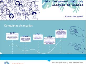 23 de setembro - Dia Internacional das Línguas de Sinais