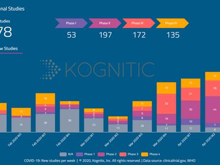 Kognitic Makes a Splash in the Covid-19 Data Stream