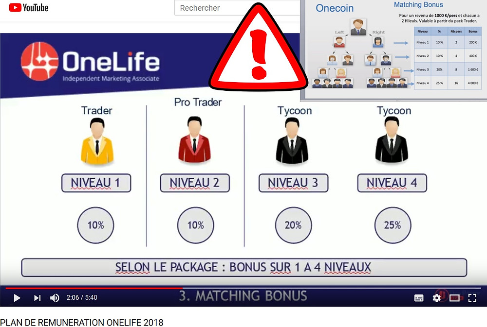 OneCoin Fraude AVIS