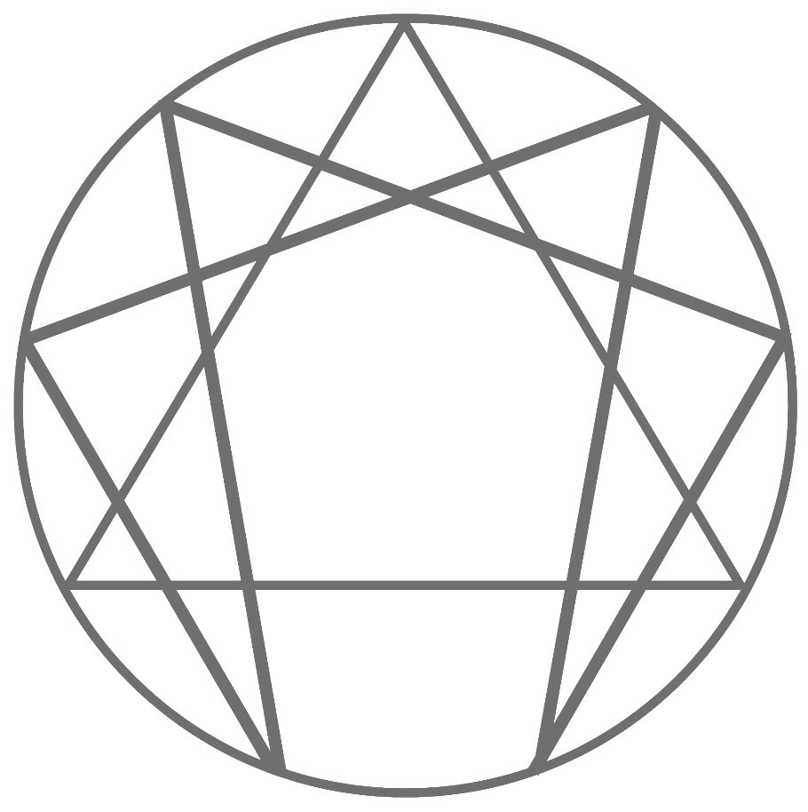 Free enneagram test and information