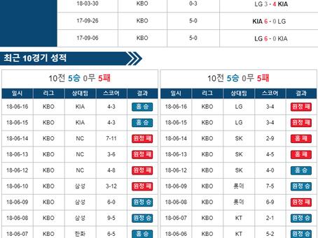 [와이즈토토] 6월17일 LG vs KIA 분석