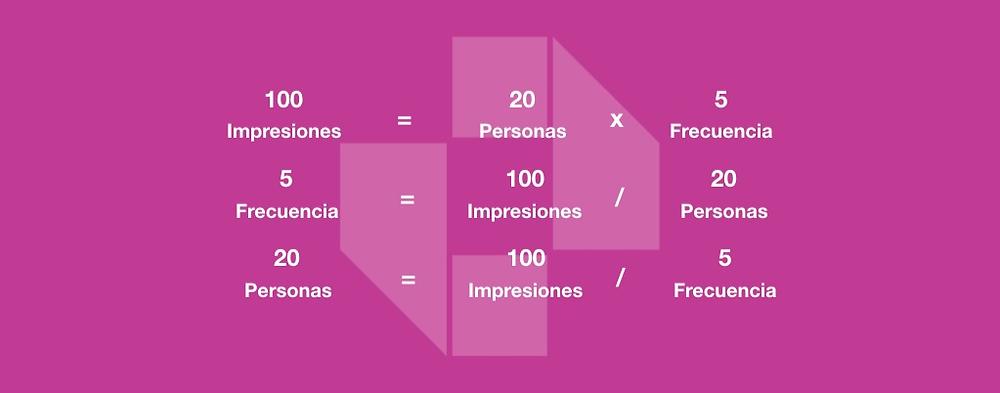 Linchpin. Buenos Aires. Argentina. Relación entre Impresiones, Frecuencia y Personas. Un sencillo cálculo en el que teniendo dos de estos tres elementos, se puede calcular el restante.