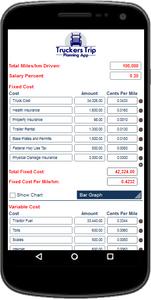 Cost Per Mile Worksheet
