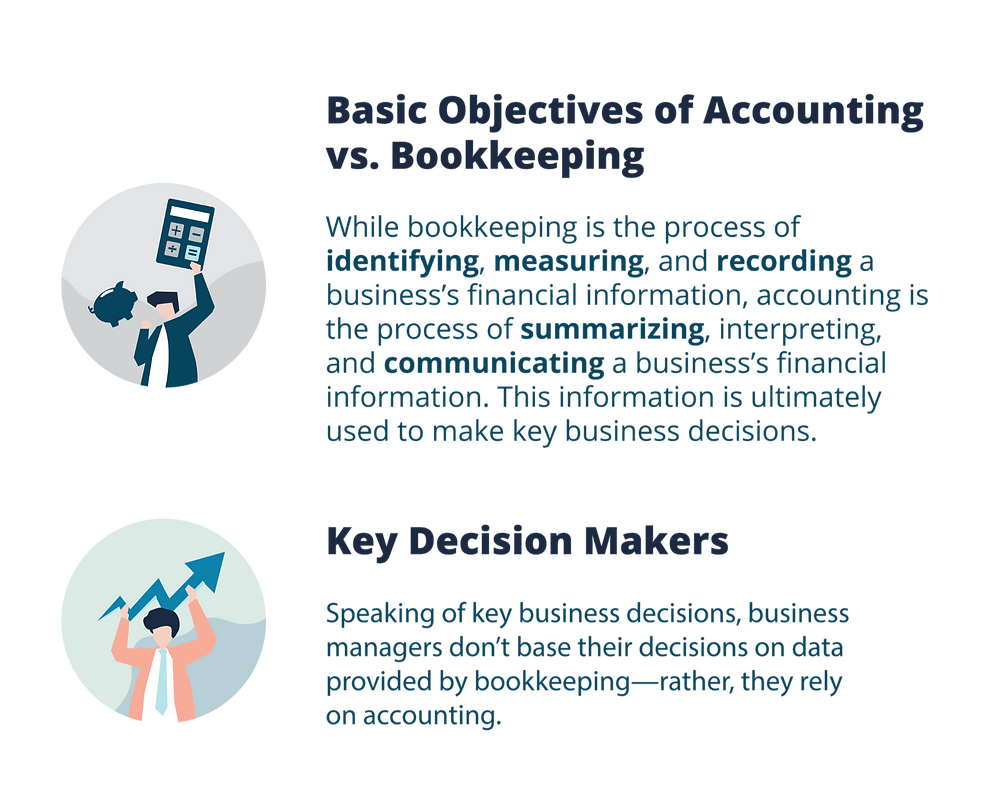 Bookkeeping vs. Accounting: What Start-Up Small Business Owners Need to Know
