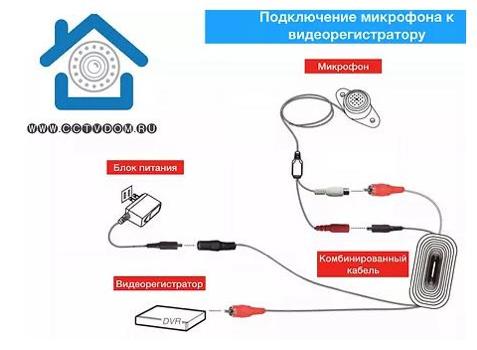 подключение активного микрофона