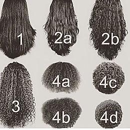 The Natural Hair 'Movement'