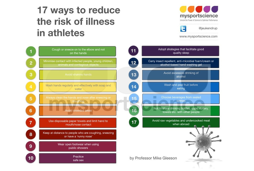 Prevention of illness in athletes