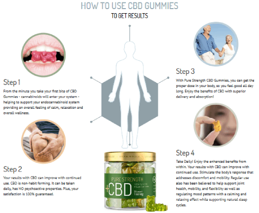Pure Strength CBD Gummies Review: For Pain Relief, Energy Booster amp; Anxity  | nananke