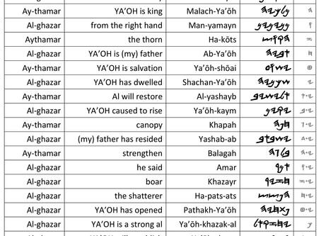 Year 7249 and Calendar Basics