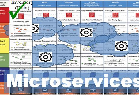 Microservices Architecture through Enterprise Architecture Framework - Part 2