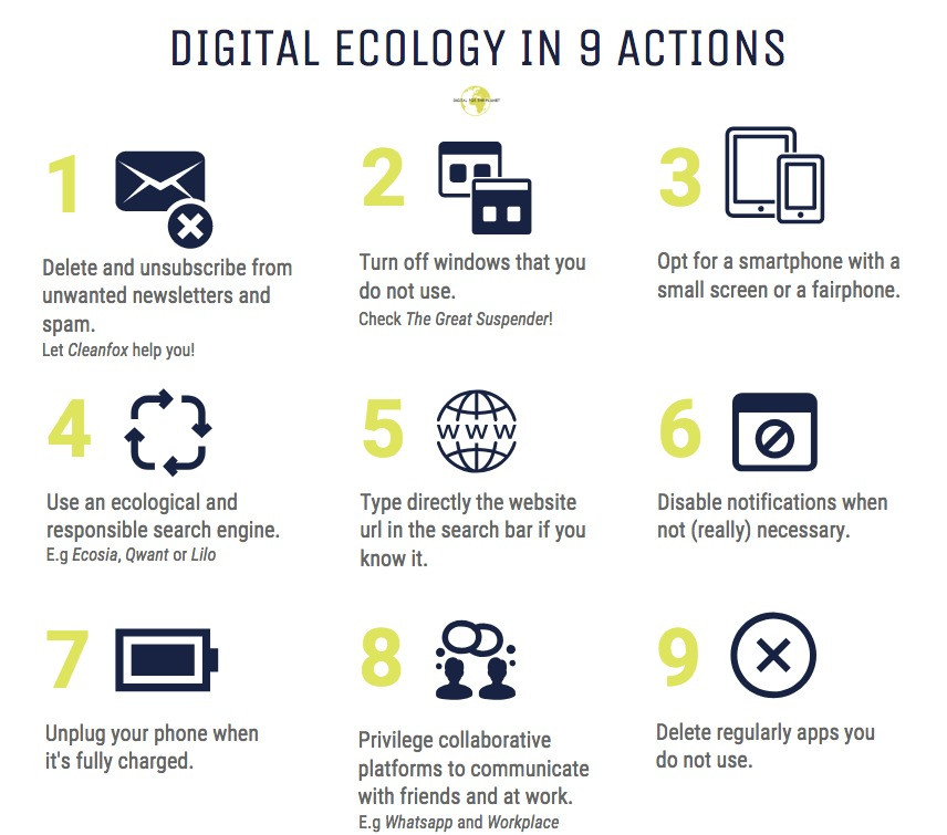 Infographics. 9 tricks to reduce the digital carbon footprint in an ecology movement. Global Warming. Climate Coping.