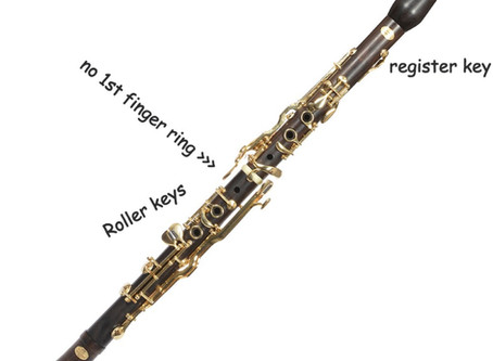 The Turkish Clarinet