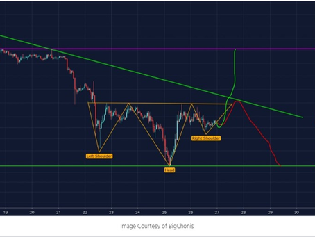 Bitcoin begins forming bullish technical formation — is the bottom in?