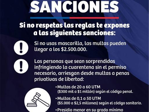 MULTAS DE HASTA $2.500.000.-  PODRÍAS PAGAR POR NO CUMPLIR CUARENTENA EN FIESTAS PATRIAS