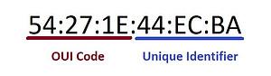 OUI Code - Unique Identifier