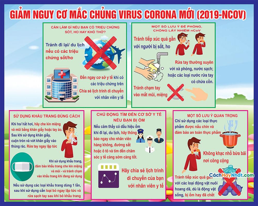Tờ Rơi, Poster, Pano COVID-19 File Vector Corel 04