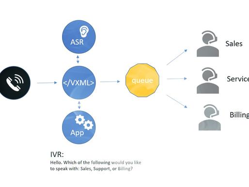 Modernize your VoiceXML IVR into conversational Voice Bots