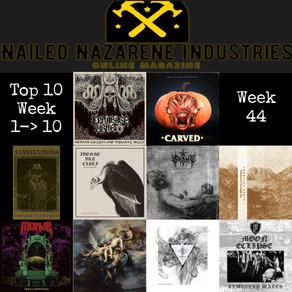 Top 10 Weekly - Week 44 Underground Bandcamp