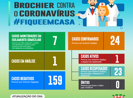 Atualização dos casos de coronavírus em Brochier – 26/08