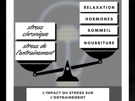 Comment gérer son stress pour qu'il n'affecte pas ses performances ?