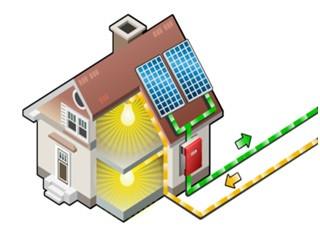 Para instalar um sistema solar, tenho de mexer na instalação elétrica de minha casa?